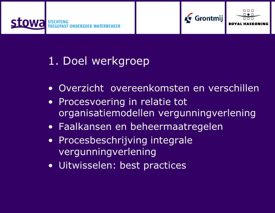 1. Doel werkgroep Overzicht overeenkomsten en verschillen