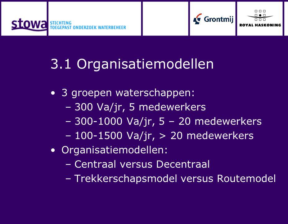 3.1 Organisatiemodellen 3 groepen waterschappen: