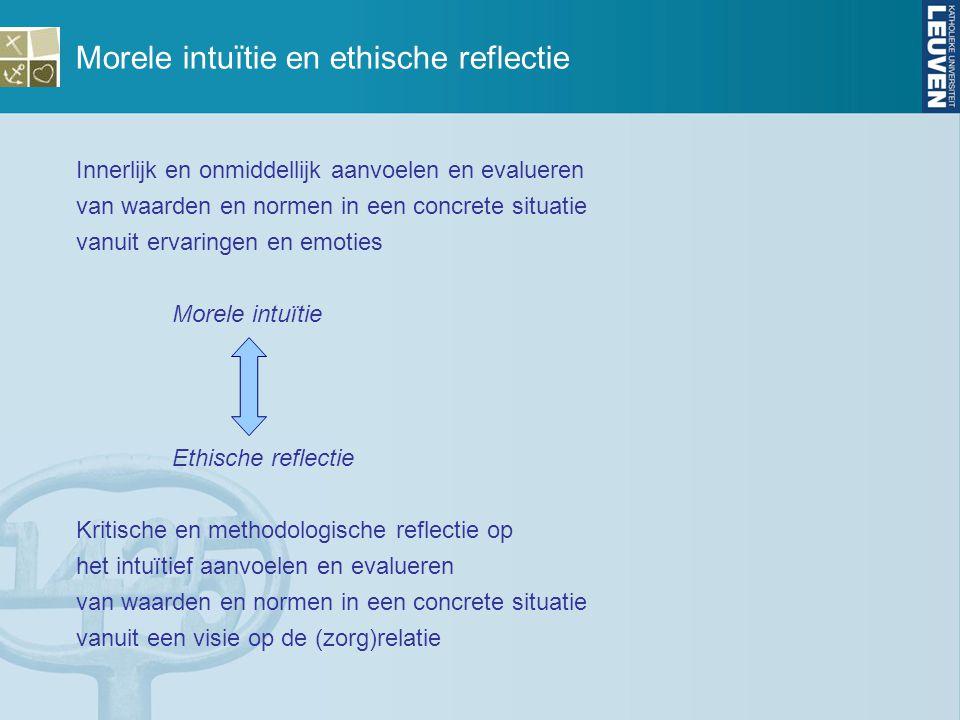 Morele intuïtie en ethische reflectie