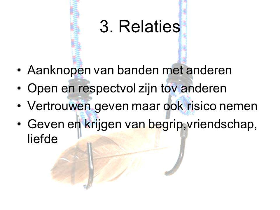 3. Relaties Aanknopen van banden met anderen