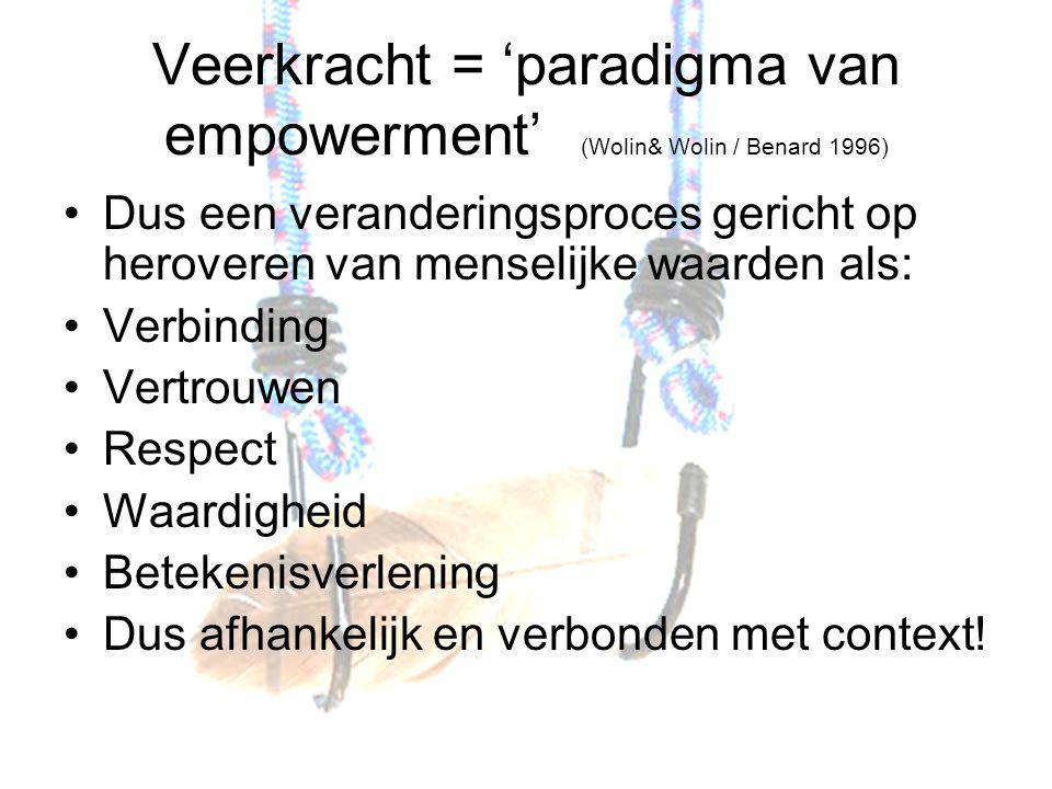 Veerkracht = 'paradigma van empowerment' (Wolin& Wolin / Benard 1996)
