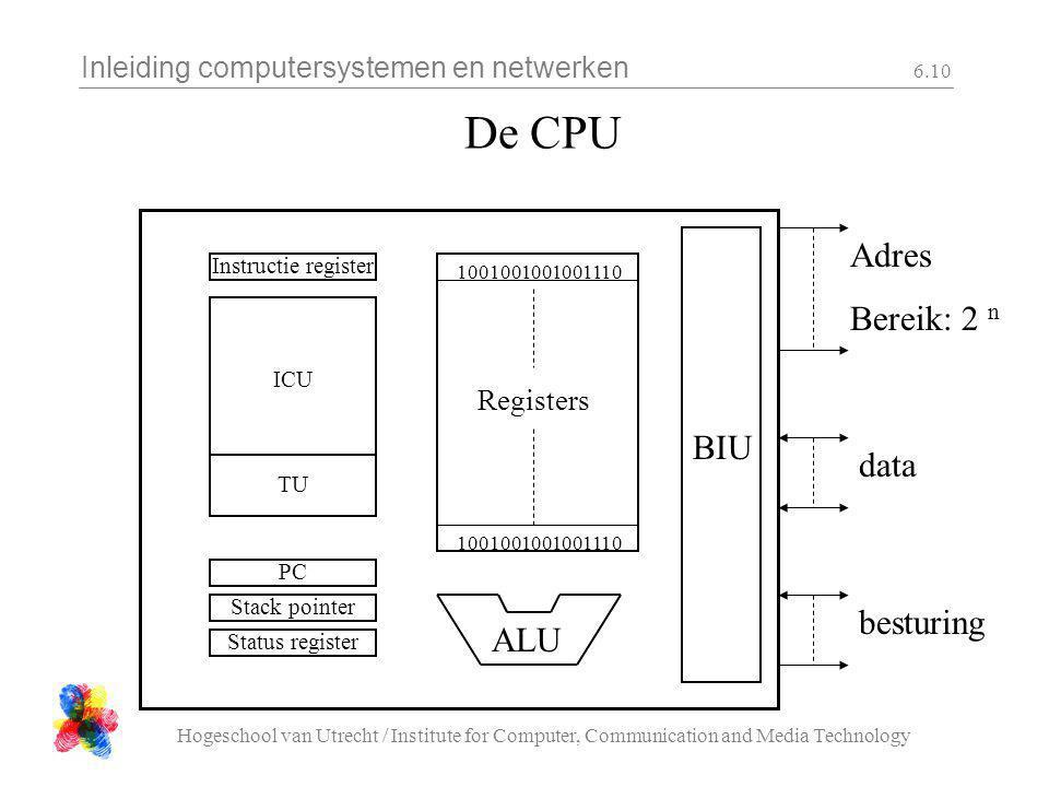 De CPU Adres Bereik: 2 n BIU data besturing ALU Registers