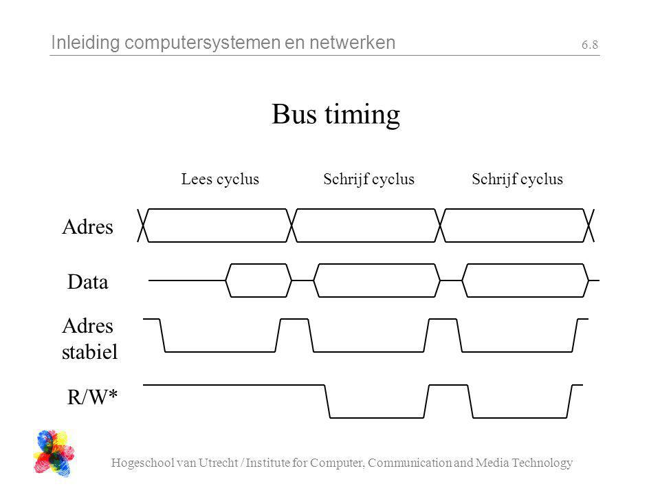 Bus timing Adres Data Adres stabiel R/W* Lees cyclus Schrijf cyclus