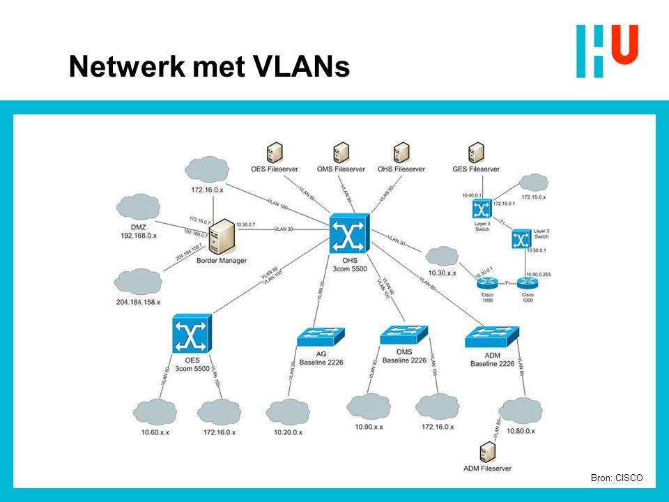 Netwerk met VLANs Bron: CISCO