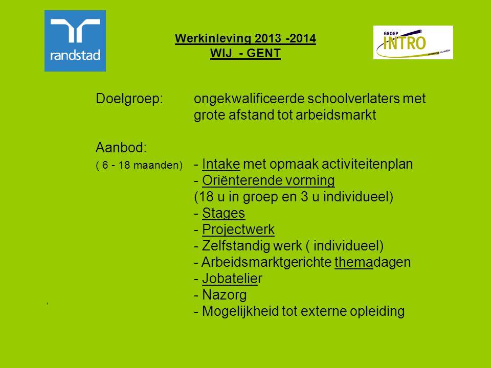 Werkinleving 2013 -2014 WIJ - GENT