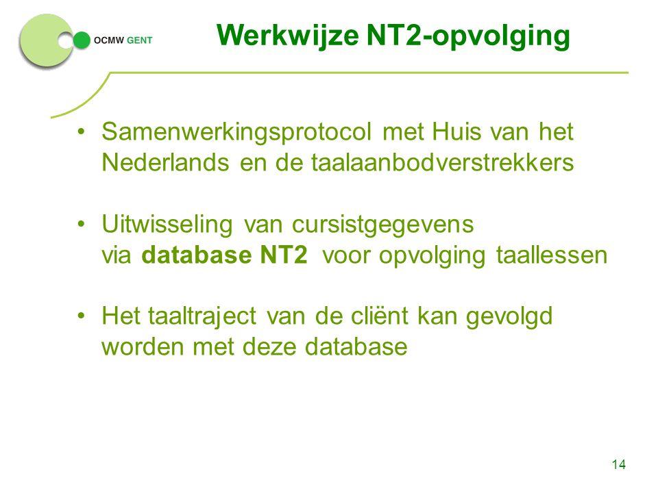 Werkwijze NT2-opvolging