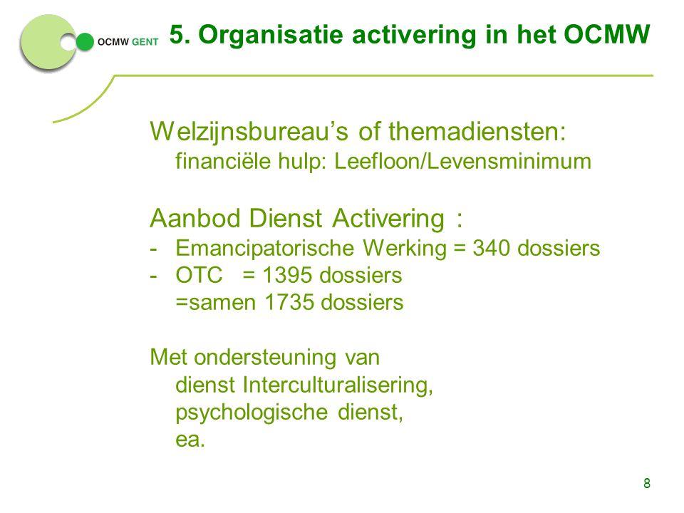 5. Organisatie activering in het OCMW