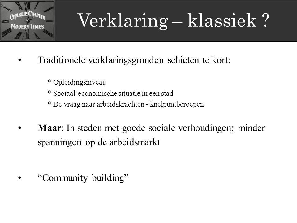 Verklaring – klassiek Traditionele verklaringsgronden schieten te kort: * Opleidingsniveau. * Sociaal-economische situatie in een stad.