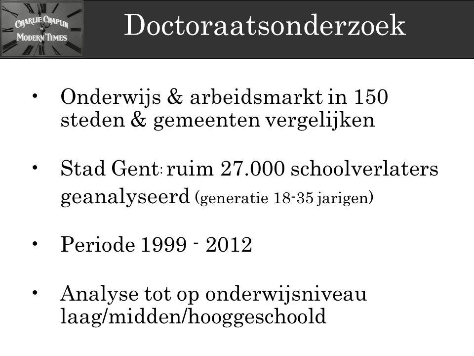 Doctoraatsonderzoek Onderwijs & arbeidsmarkt in 150 steden & gemeenten vergelijken. Stad Gent: ruim 27.000 schoolverlaters.