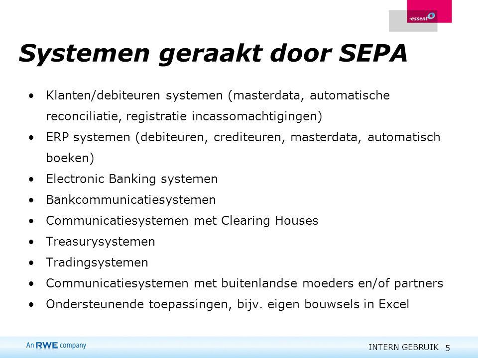 Systemen geraakt door SEPA