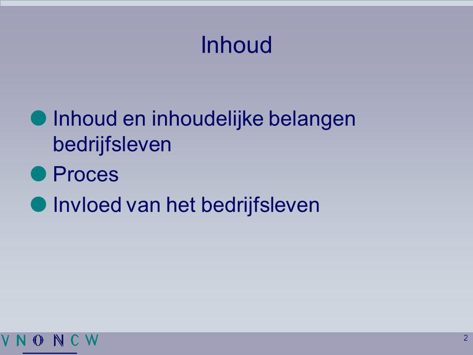 Inhoud Inhoud en inhoudelijke belangen bedrijfsleven Proces