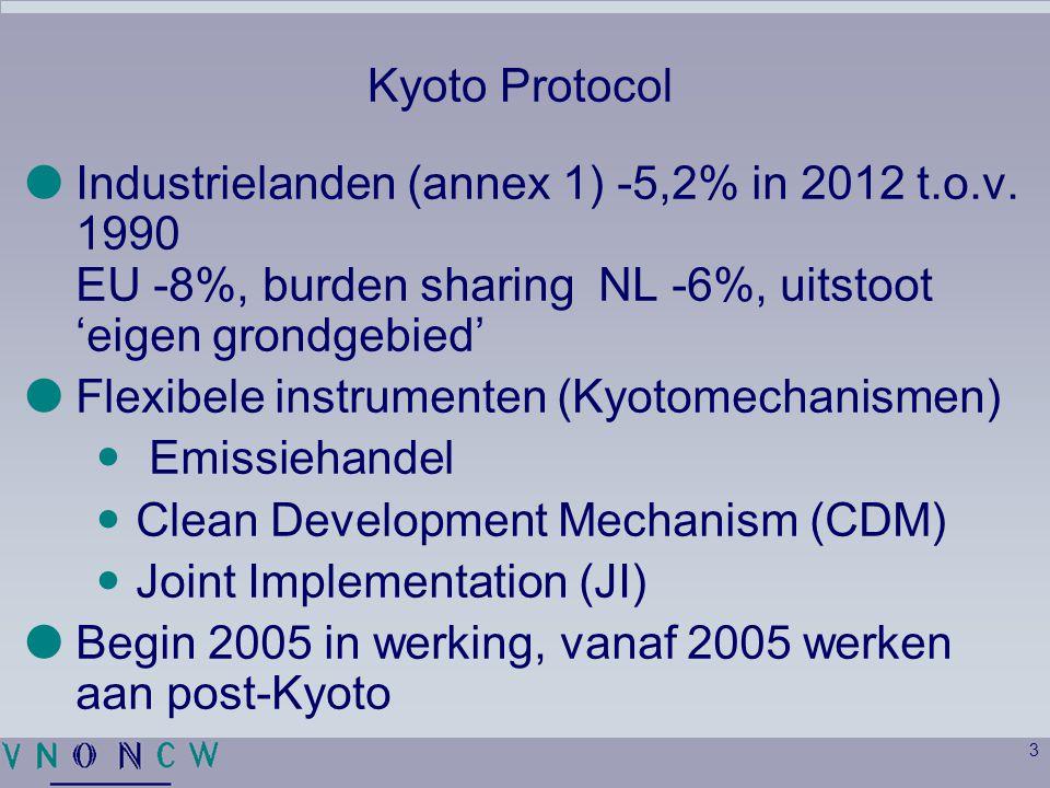 Kyoto Protocol Industrielanden (annex 1) -5,2% in 2012 t.o.v. 1990 EU -8%, burden sharing NL -6%, uitstoot 'eigen grondgebied'