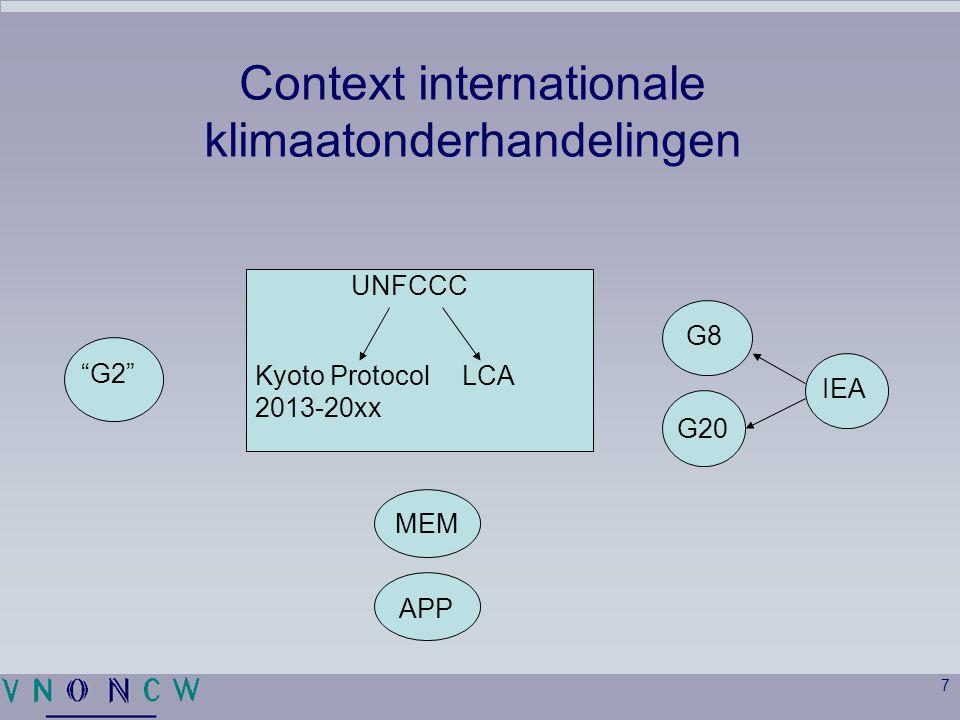 Context internationale klimaatonderhandelingen