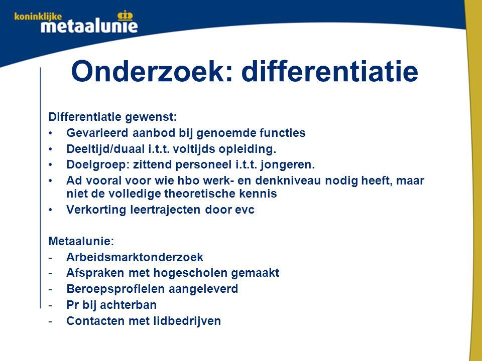 Onderzoek: differentiatie