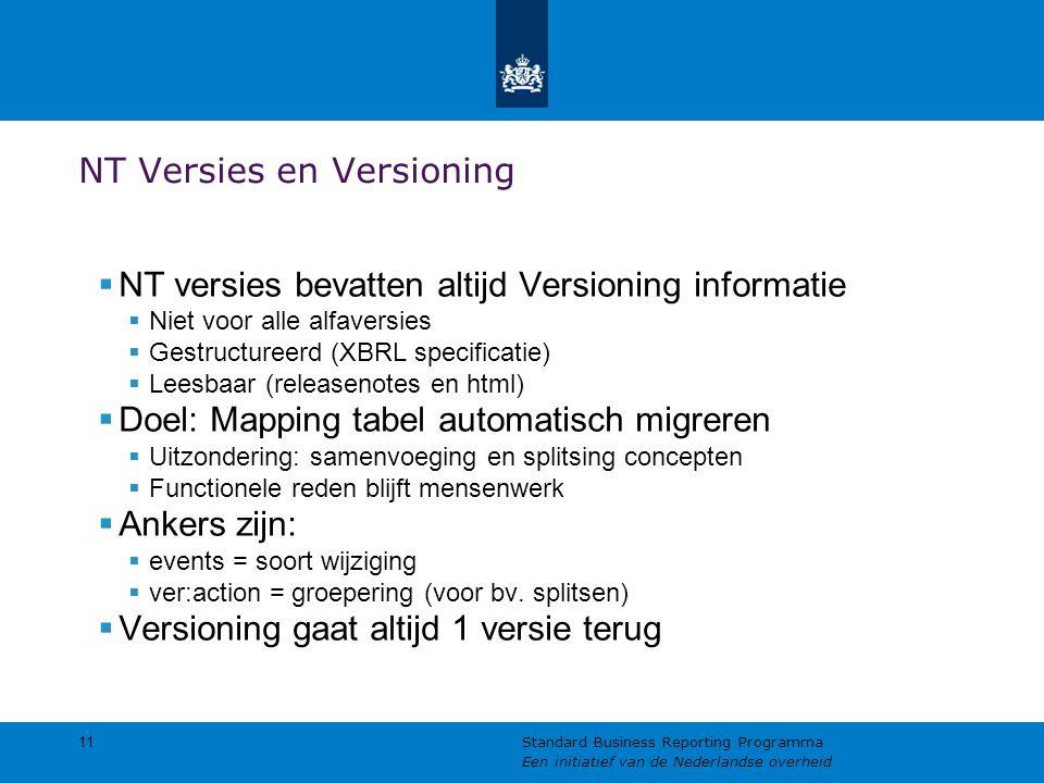 NT Versies en Versioning