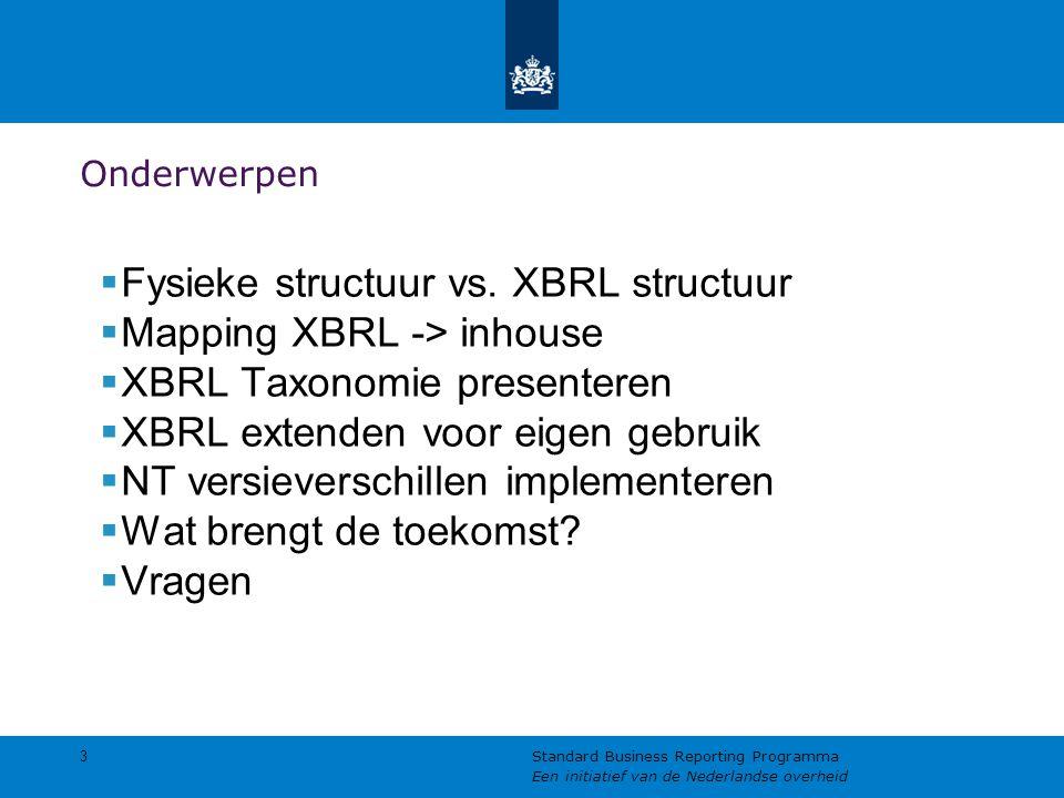 Fysieke structuur vs. XBRL structuur Mapping XBRL -> inhouse