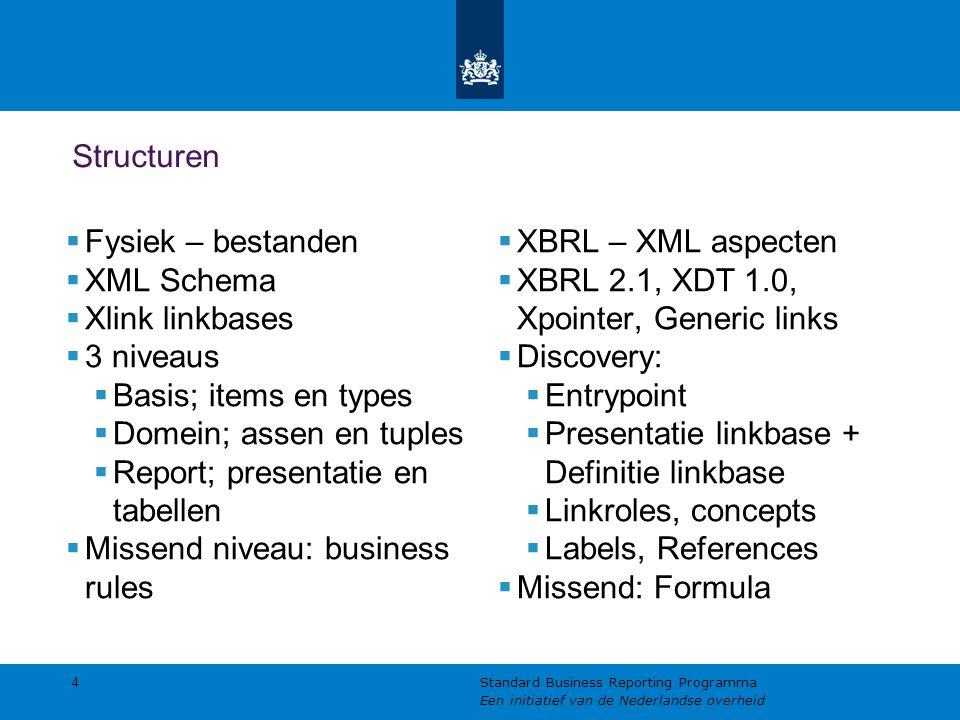 Domein; assen en tuples Report; presentatie en tabellen