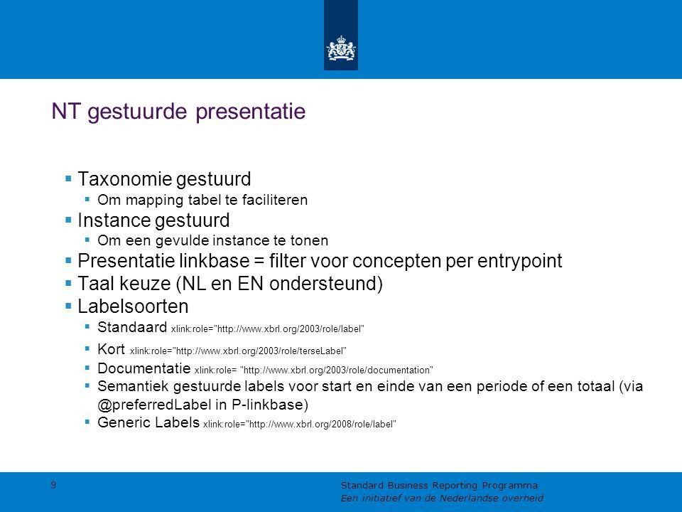NT gestuurde presentatie