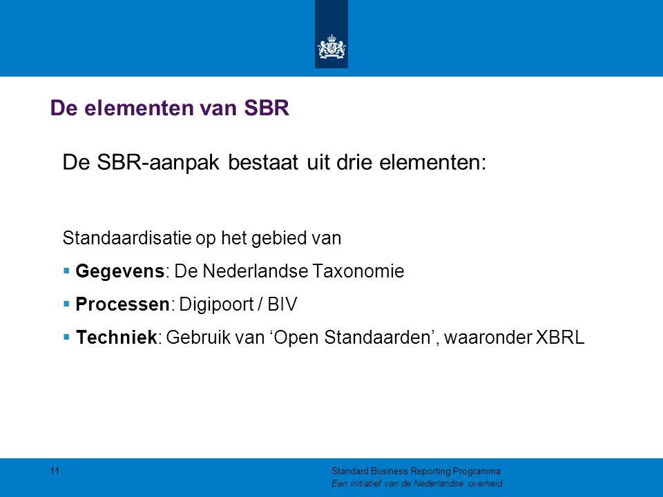 De SBR-aanpak bestaat uit drie elementen: