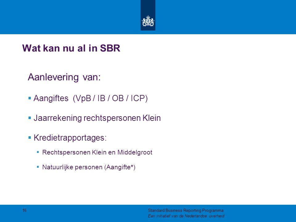 Wat kan nu al in SBR Aanlevering van: Aangiftes (VpB / IB / OB / ICP)