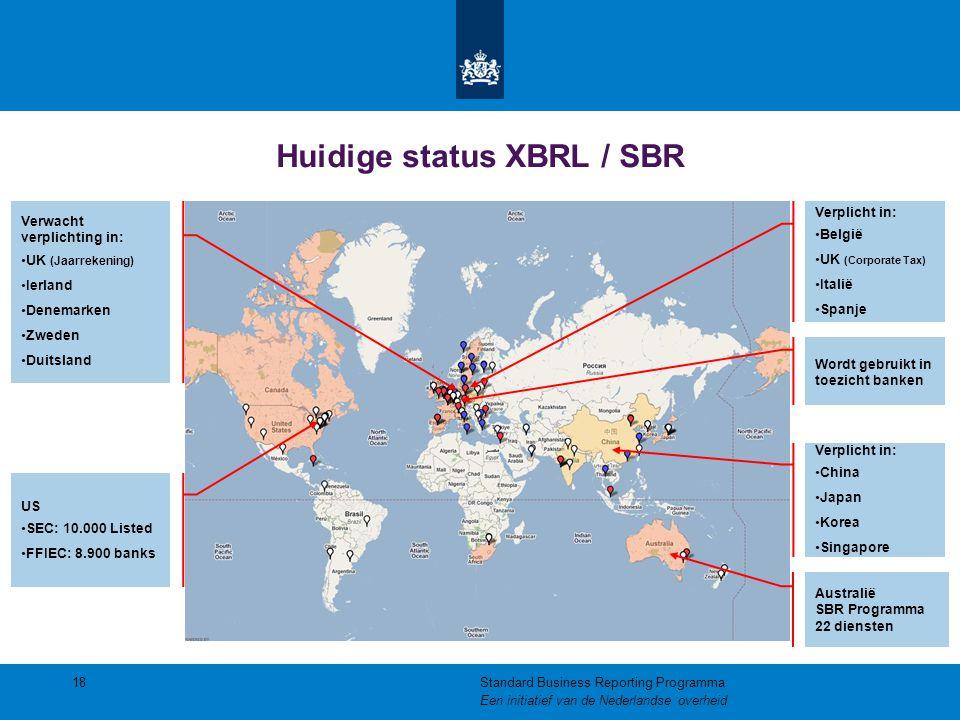Huidige status XBRL / SBR