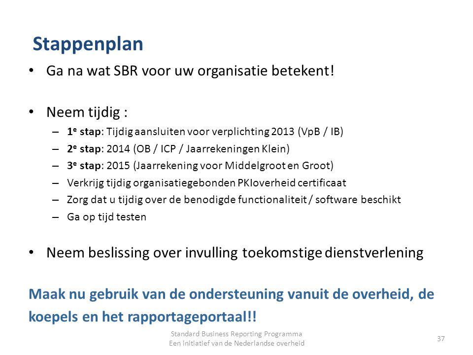 Stappenplan Ga na wat SBR voor uw organisatie betekent! Neem tijdig :