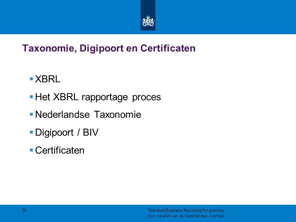 Taxonomie, Digipoort en Certificaten