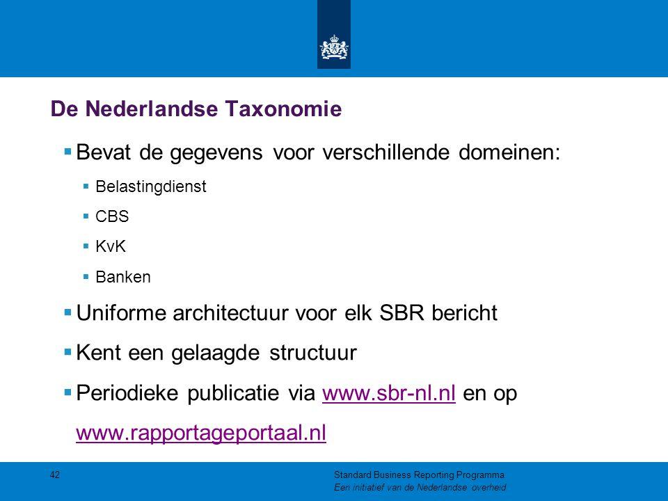 De Nederlandse Taxonomie