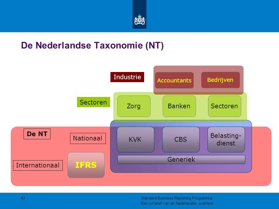 De Nederlandse Taxonomie (NT)