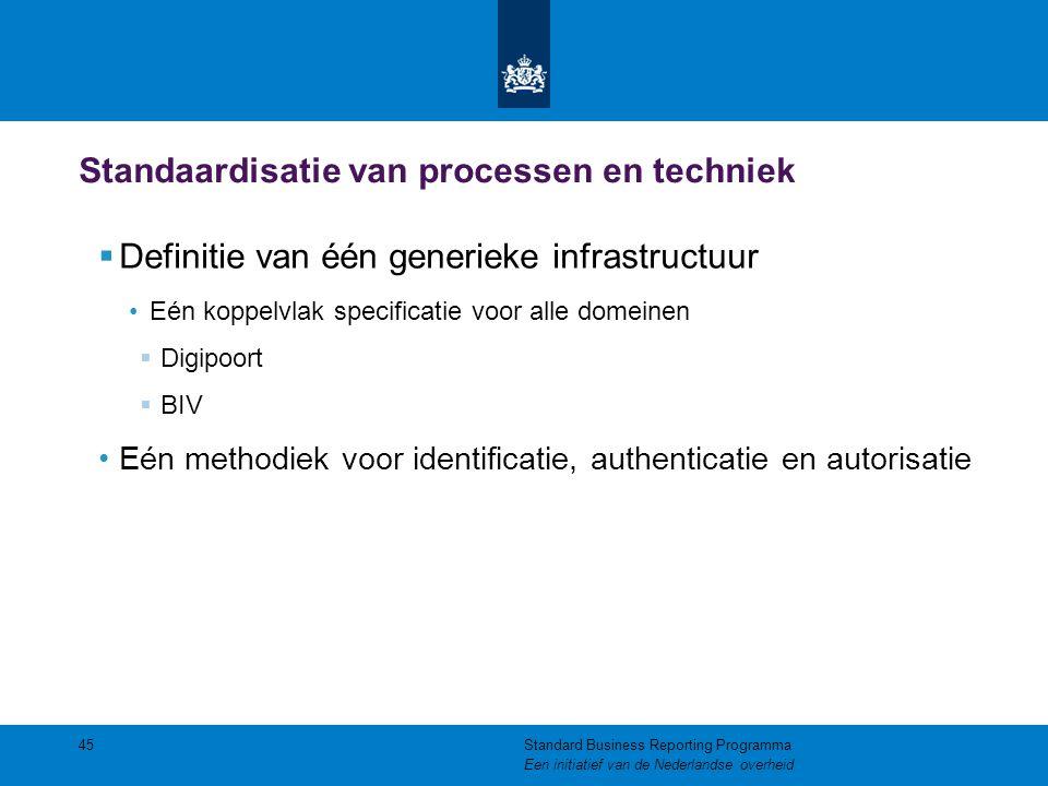 Standaardisatie van processen en techniek