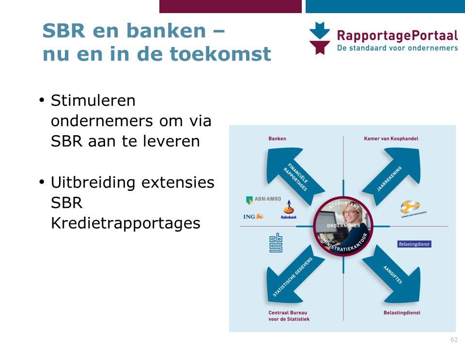 SBR en banken – nu en in de toekomst