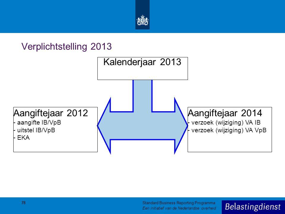 Verplichtstelling 2013 Kalenderjaar 2013 Aangiftejaar 2012