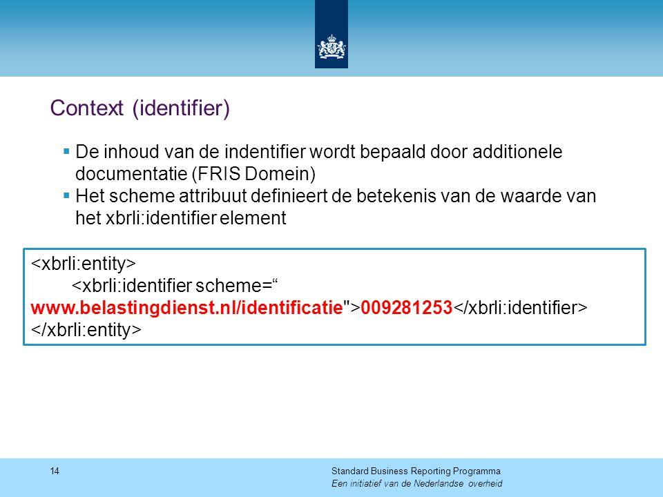Context (identifier) De inhoud van de indentifier wordt bepaald door additionele documentatie (FRIS Domein)
