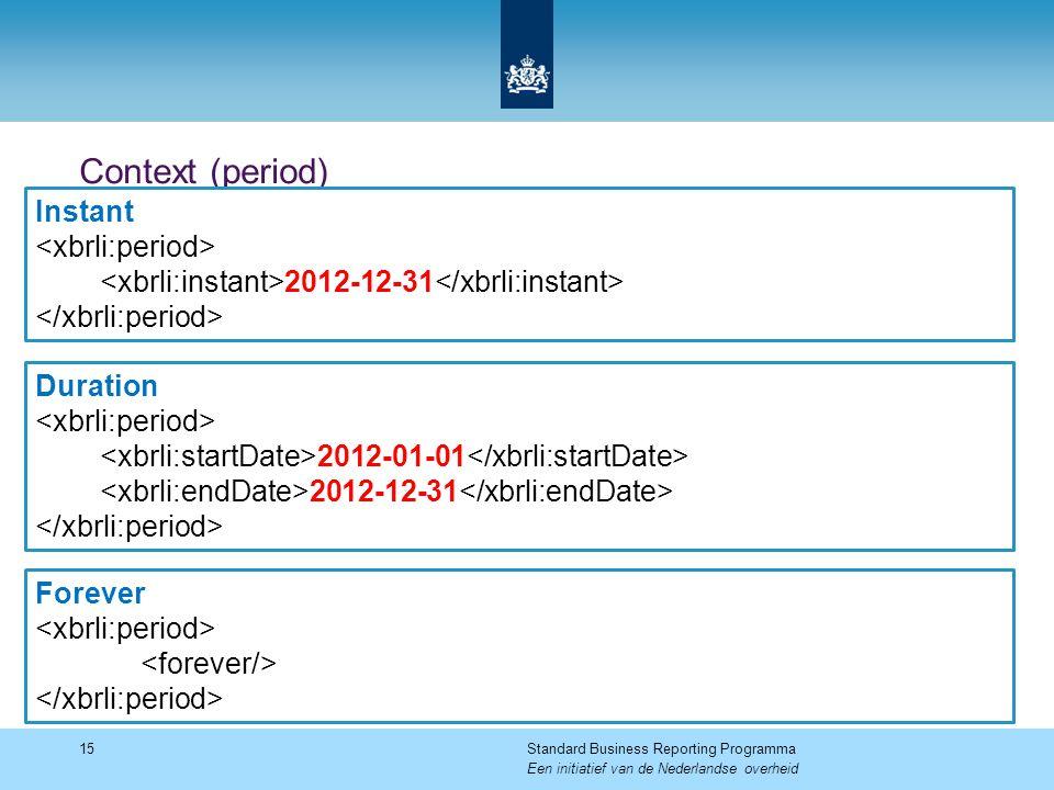 Context (period) Instant <xbrli:period>