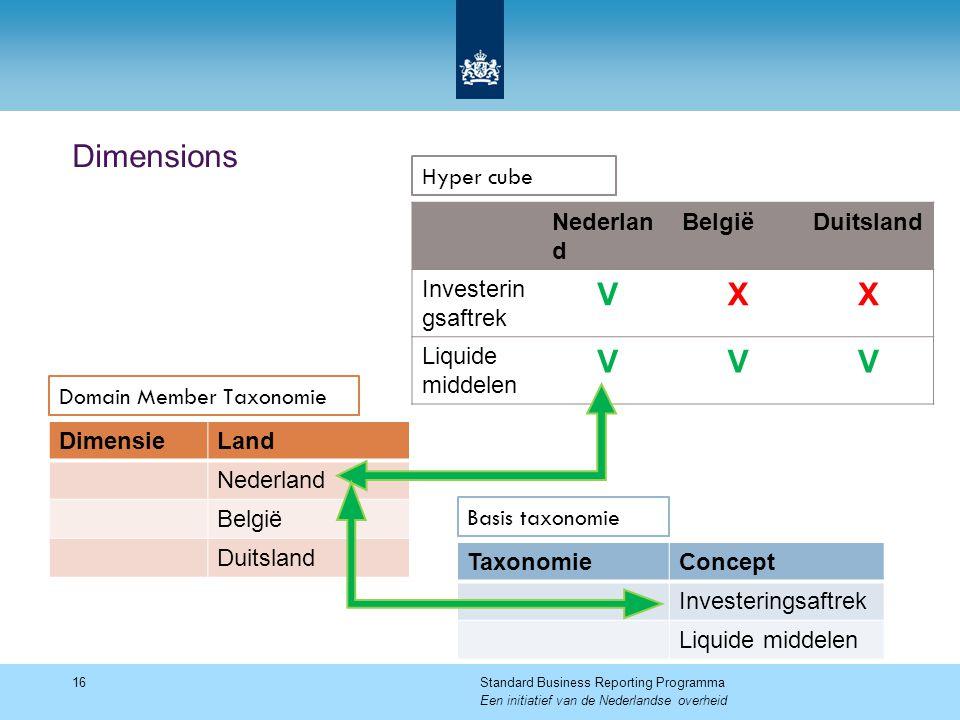 V X Dimensions Nederland België Duitsland Investeringsaftrek