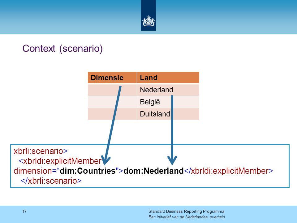 Context (scenario) xbrli:scenario>