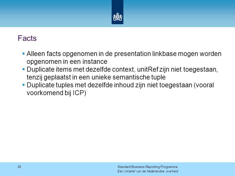 Facts Alleen facts opgenomen in de presentation linkbase mogen worden opgenomen in een instance.