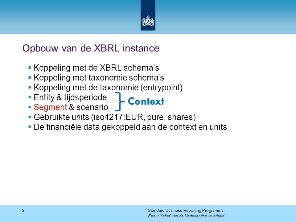 Opbouw van de XBRL instance