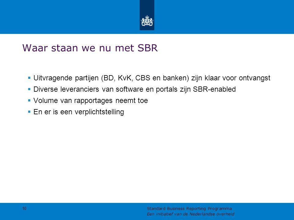 Waar staan we nu met SBR Uitvragende partijen (BD, KvK, CBS en banken) zijn klaar voor ontvangst.