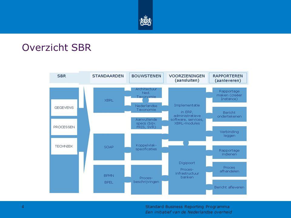 Overzicht SBR 4 Standard Business Reporting Programma Een initiatief van de Nederlandse overheid 4