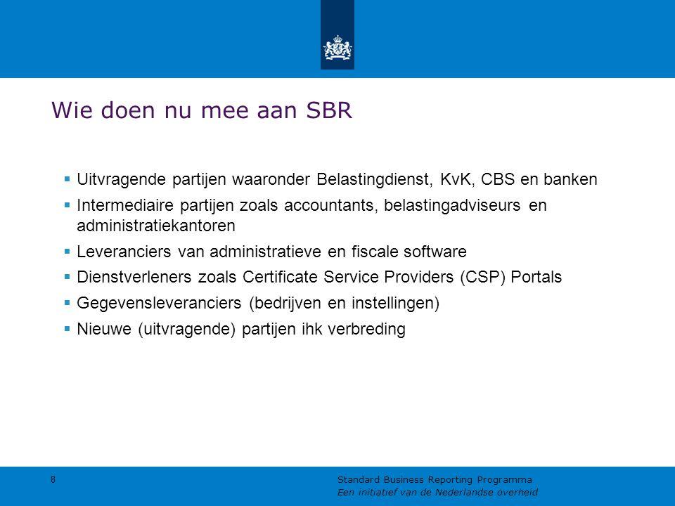 Wie doen nu mee aan SBR Uitvragende partijen waaronder Belastingdienst, KvK, CBS en banken.