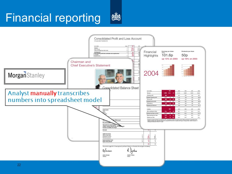 Financial reporting Analyst manually transcribes numbers into spreadsheet model