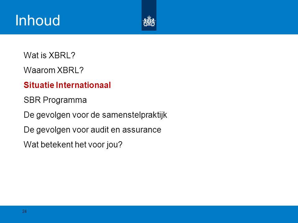 Inhoud Wat is XBRL Waarom XBRL Situatie Internationaal SBR Programma