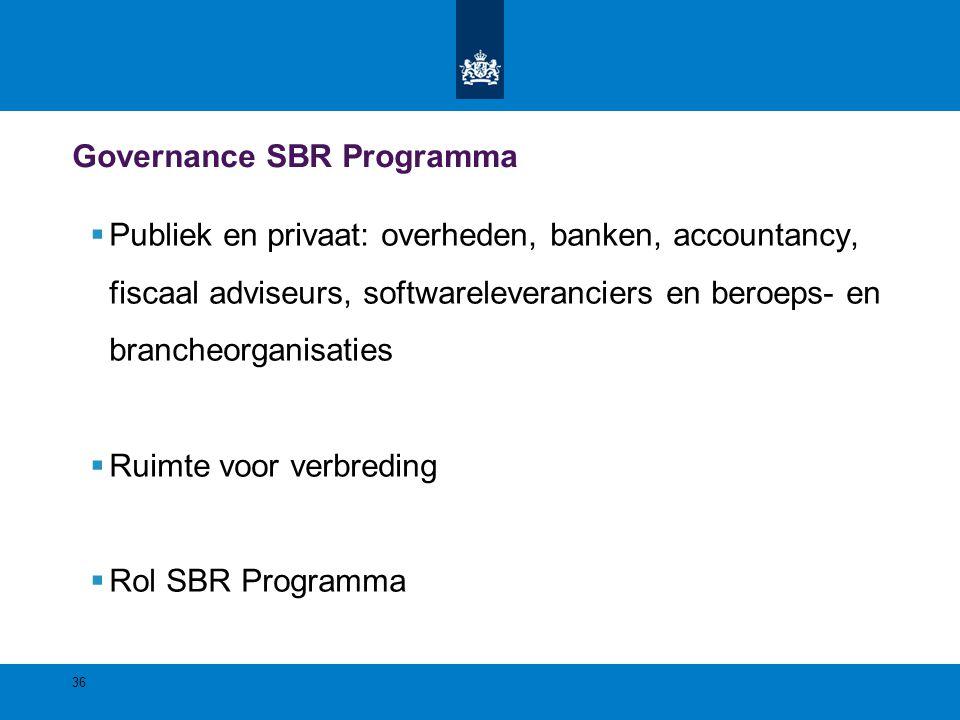 Governance SBR Programma