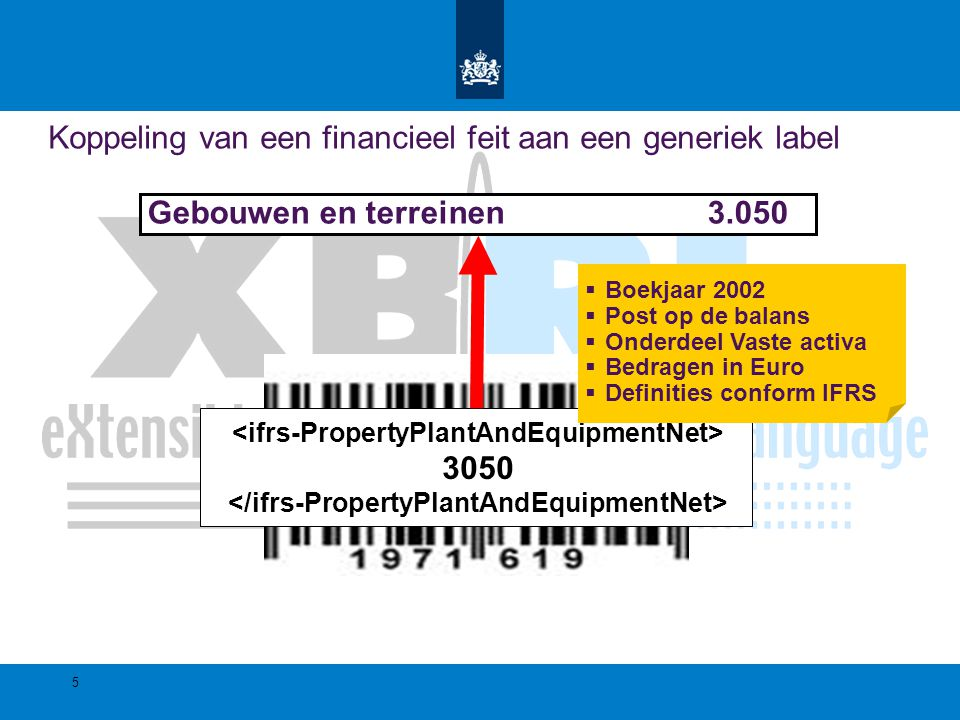 Koppeling van een financieel feit aan een generiek label