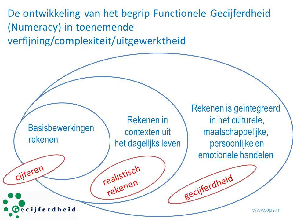 De ontwikkeling van het begrip Functionele Gecijferdheid (Numeracy) in toenemende verfijning/complexiteit/uitgewerktheid