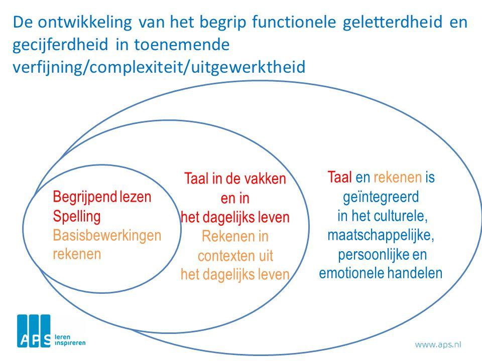 De ontwikkeling van het begrip functionele geletterdheid en gecijferdheid in toenemende verfijning/complexiteit/uitgewerktheid