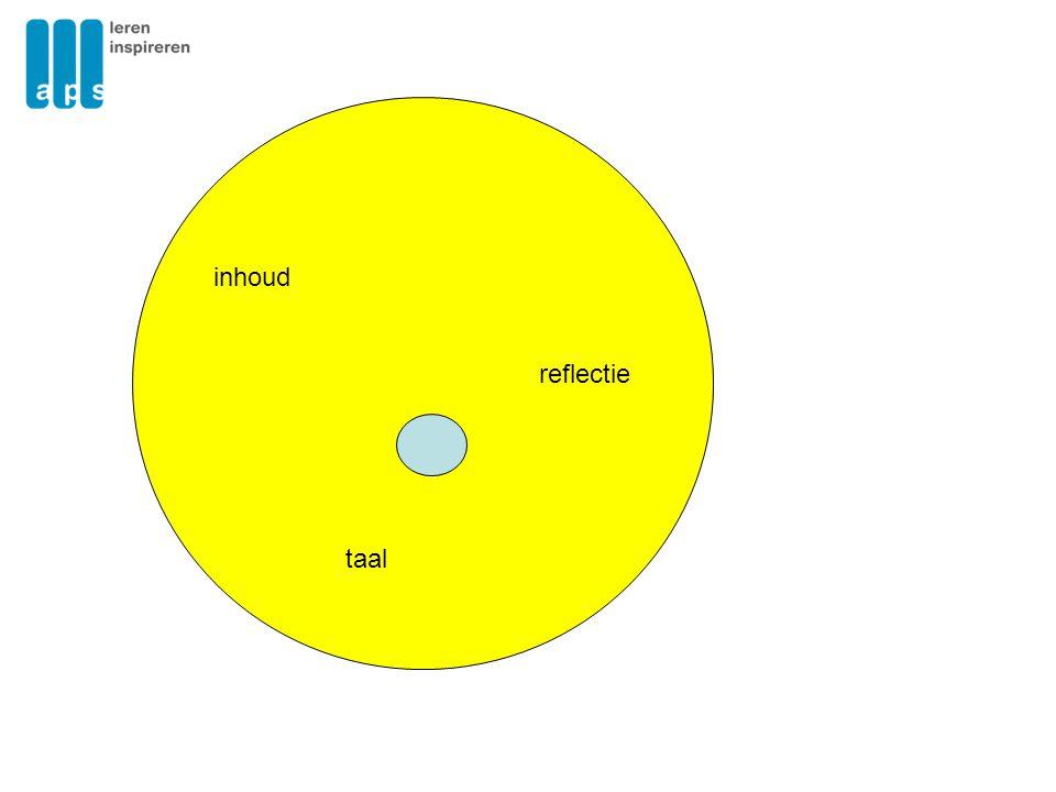 inhoud reflectie taal