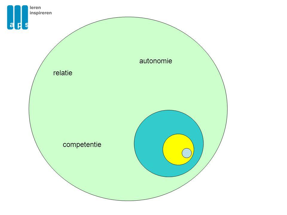 autonomie relatie competentie