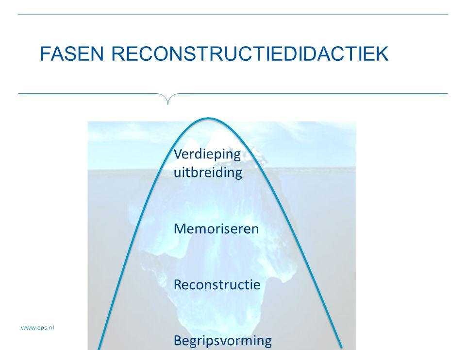 FASEN RECONSTRUCTIEDIDACTIEK